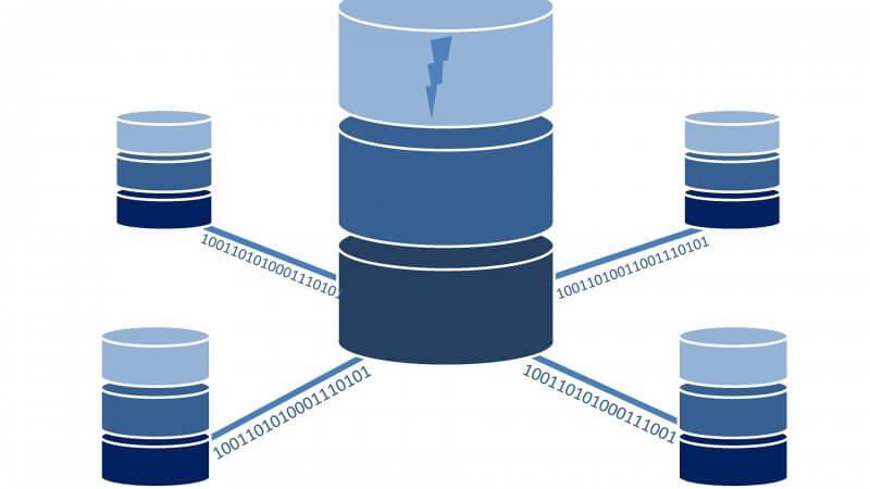 Cara Membuat Log Record Otomatis dengan Trigger MariaDB/MySQL